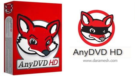 AnyDVD.HD