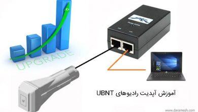Photo of آموزش آپدیت رادیوهای UBNT